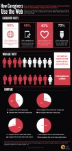 Caregivers-and-Technology-Infographic-New