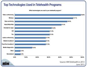 technologies_telehealth_programs1