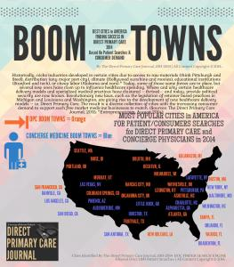 Patient Search Pattern BOOM TOWN Trends, 2014-2015 -- by CMT.
