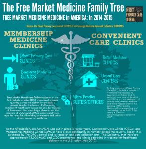 concierge-medicine-today-2014_1436231384938_block_3