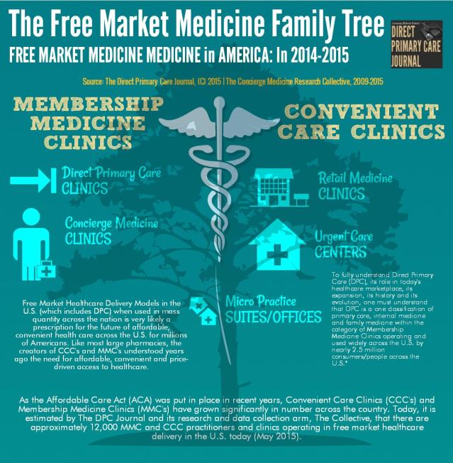 concierge-medicine-today-2014_1436231384938_block_3
