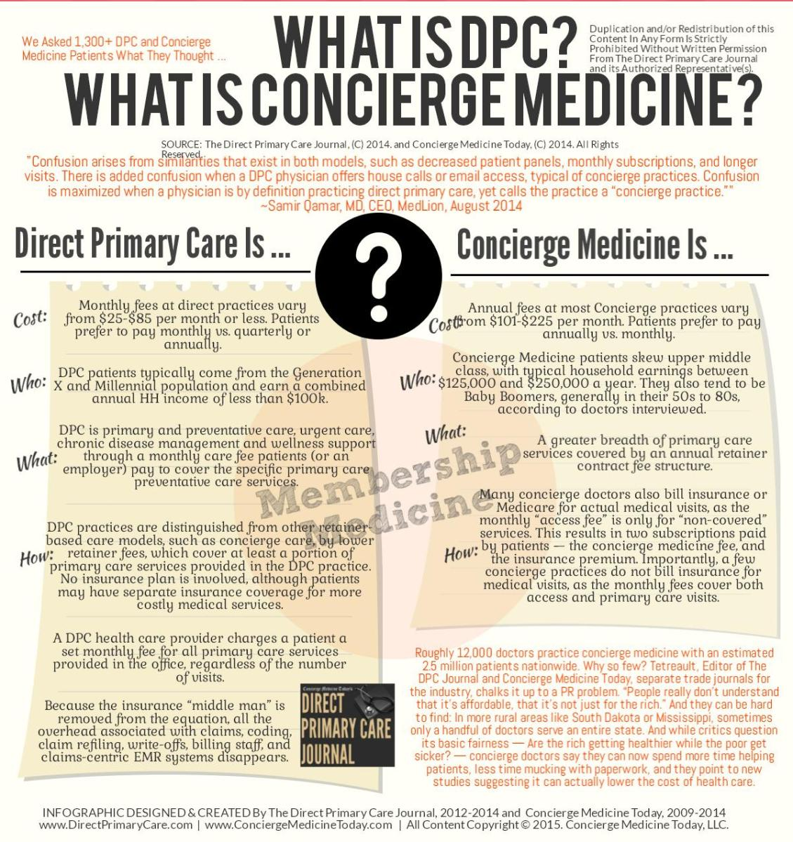 medicine nowadays The list below encompasses 10 advances in health and medical  have changed  -- and in many ways continue to change -- the world today.