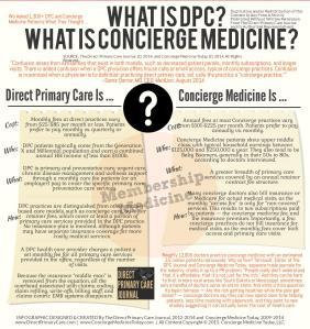 concierge-medicine-today-2014_1436231384938_block_6