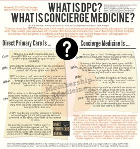 concierge-medicine-today-2014_1436231384938_block_6