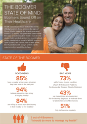 stats and facts | RESEARCH STUDY: Landmark Study Finds MDVIP Reduces Hospital Utilization and Healthcare Costs | New MDVIP Study Reveals Personalized Preventive Care Yields Decreased Costs And Better Health Management | Read More About these Studies from MDVIP ...