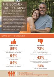 boomerhealth-infographic-thumbmdvip