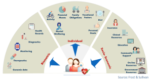 -Blog-Healthcare-Predictions-for-2016-image-1