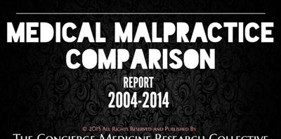 CMRC CMT Malpractice Comparison 2015-v5_trailer