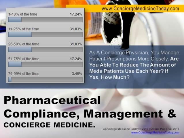 rx compliance concierge medicine doctor 2016