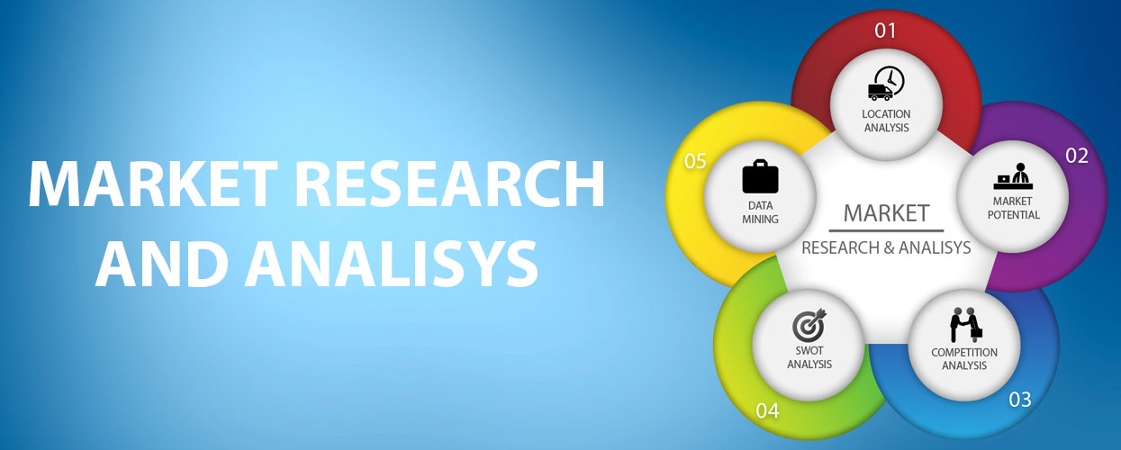 market research companies - 953×500