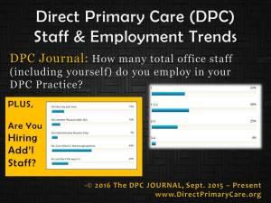 (C) 2016 The DPC Journal