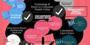 final_2017_free-market-hc-infographic_header