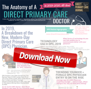 DPC anatomy-infographic_2019 2_direct primary care infographic downloadstats