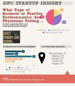 DPC_2016_Infographic inquiries trends1