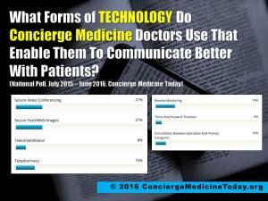 infog concierge medicine tech