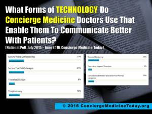 infog concierge medicine tech