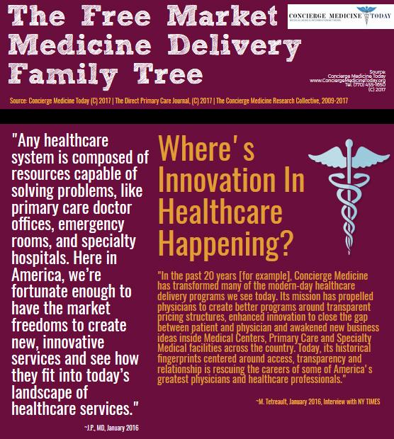 infog2017_free concierge medicine dpc