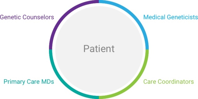 patient_circle_graphic@1x