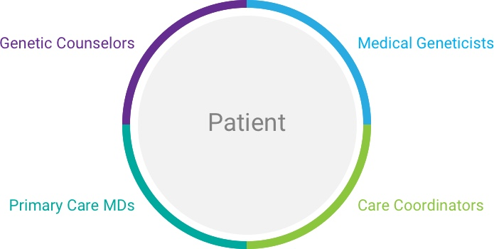 patient_circle_graphic@1x